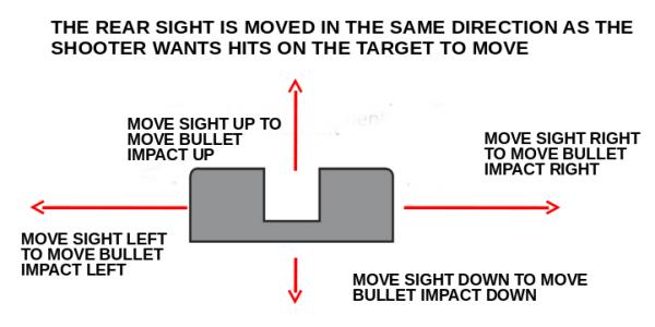 adjusting-the-sights-717.png