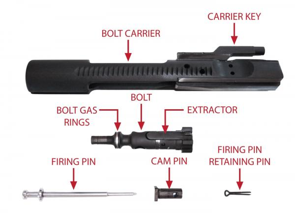ar-15-bolt-carrier-group-diagram-87034-623.jpg