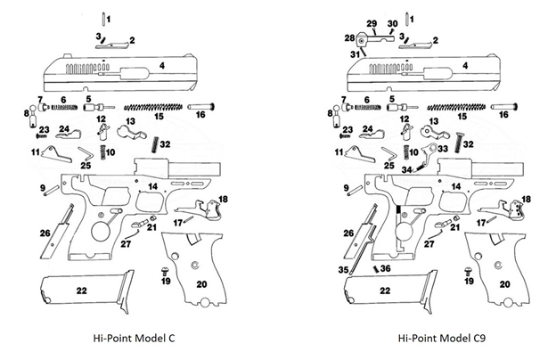 what's the difference between my hi-point model c and my hi-point ...  hi-point firearms forum